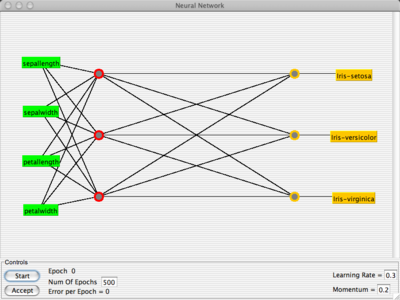 Neural Network GUI